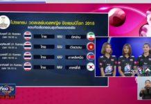 โปรแกรมแข่งขันวอลเลย์บอลหญิง ชิงแชมป์โลก